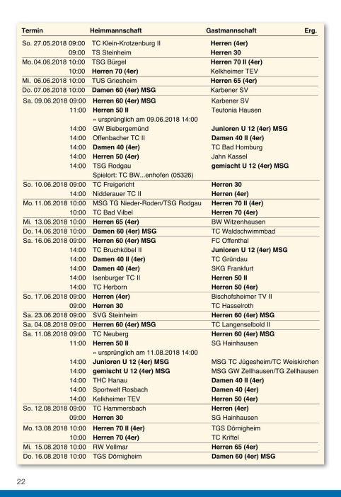 2018_TCAW-Zeitung_22_1000x1414